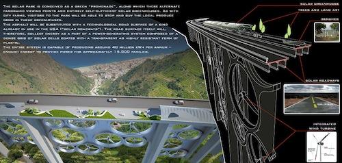 future bridge